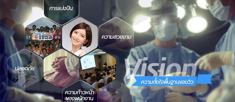 view plastic surgery