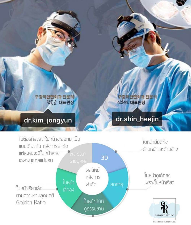 จุดเด่นของ EU oral & maxillofacial center